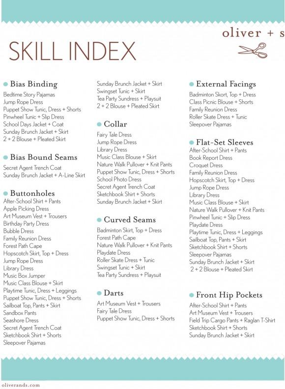 work related skills list
