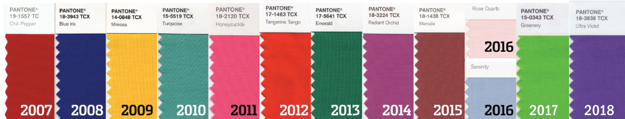 So What S The Story Behind Color Of Year Why Does It Matter And Who Gave Pantone Authority To Designate A